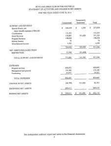 BGCF-FINAL-AUDIT-REPORT-2014_Page-2